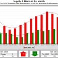 Nov13TV_SupplyAndDemand_chart