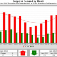 July14TV_SupplyAndDemand_chart